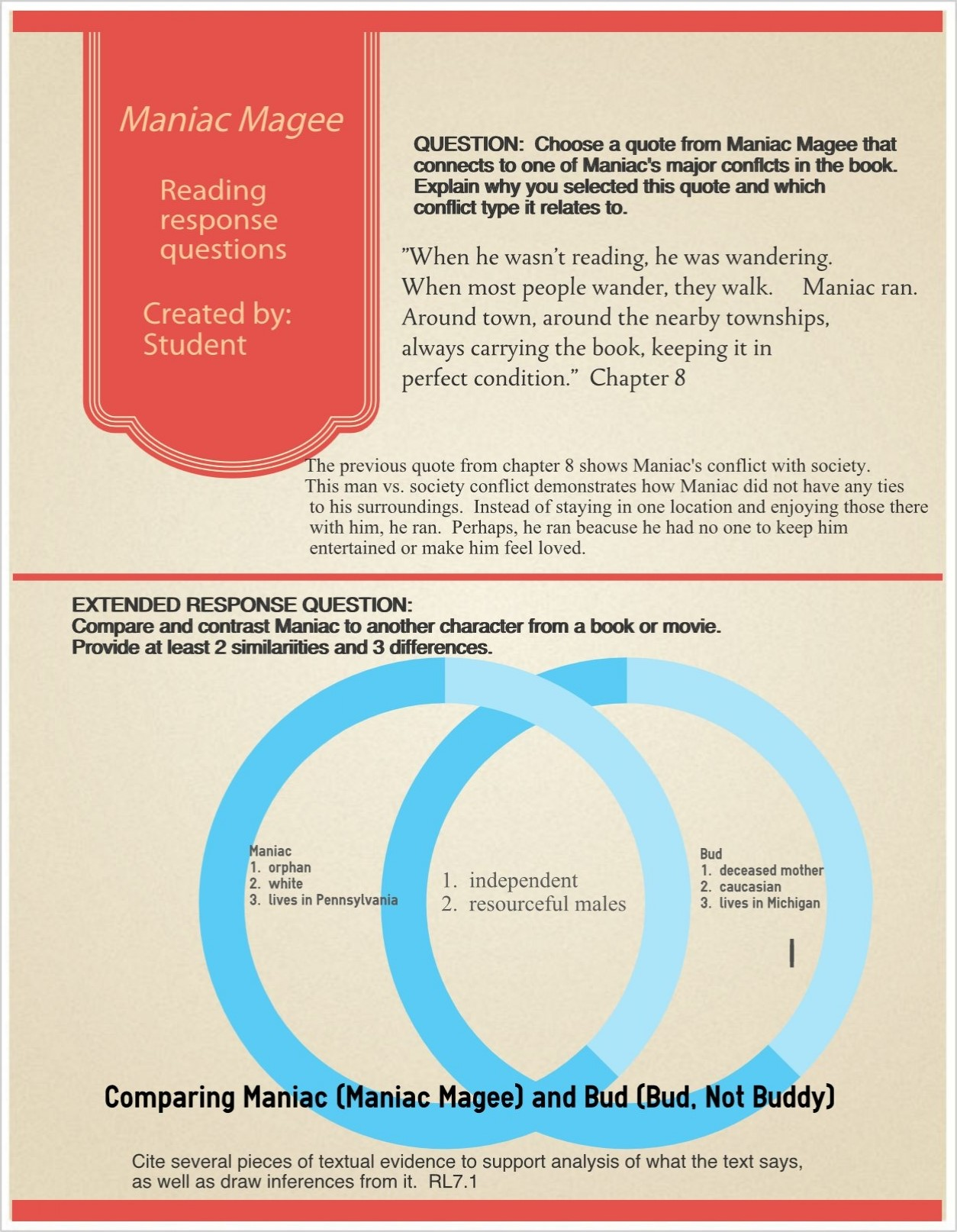 infographic Common Core Standards